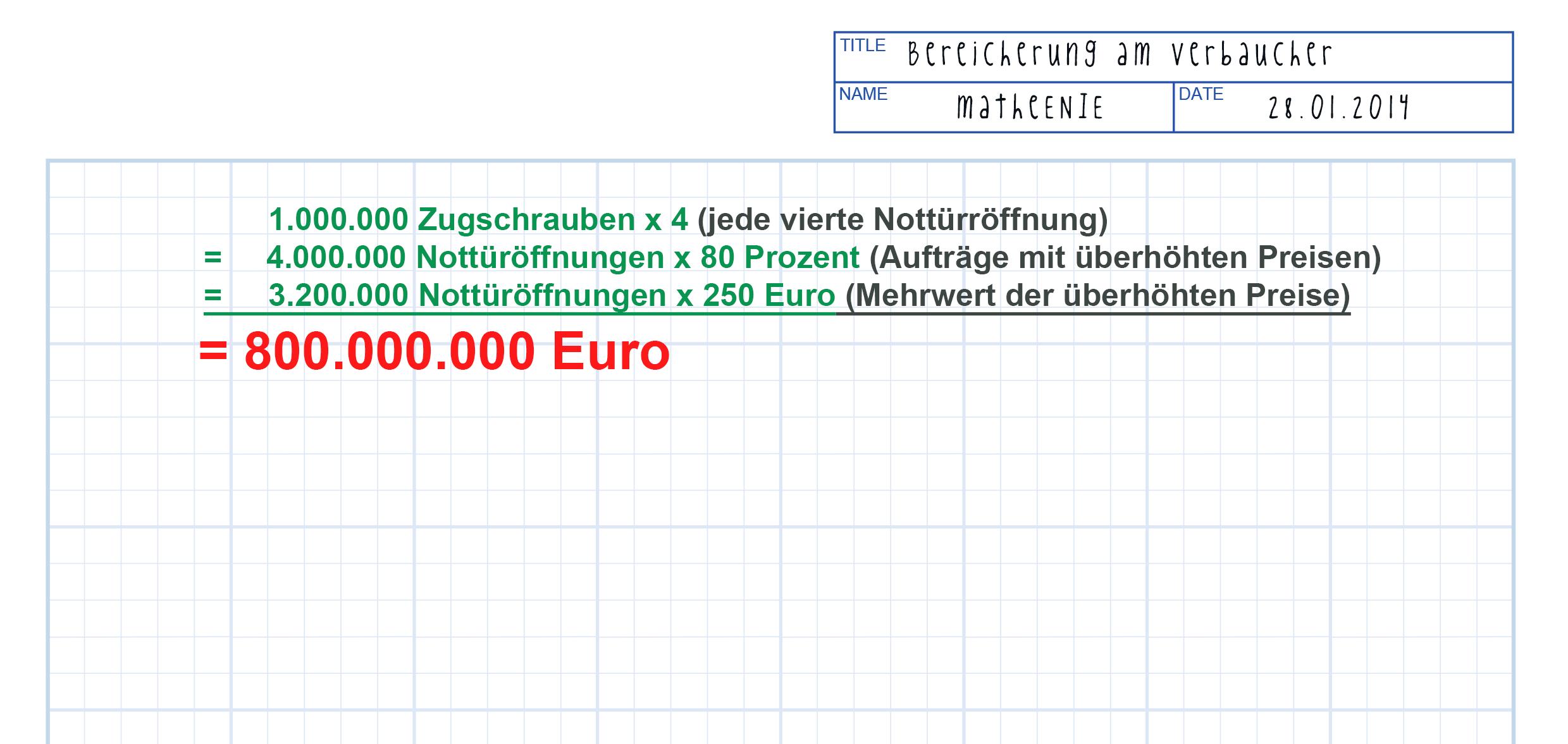 Schlüsseldienst SchlossHeld Berechnung